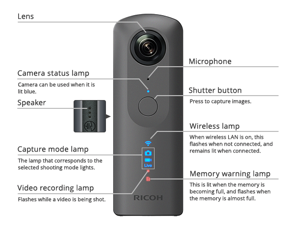 The New Theta 360 camera is setting a new standard