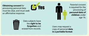 GDPR-infographic