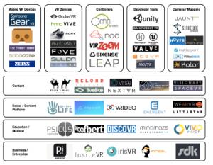 vr-ecosystem-2015